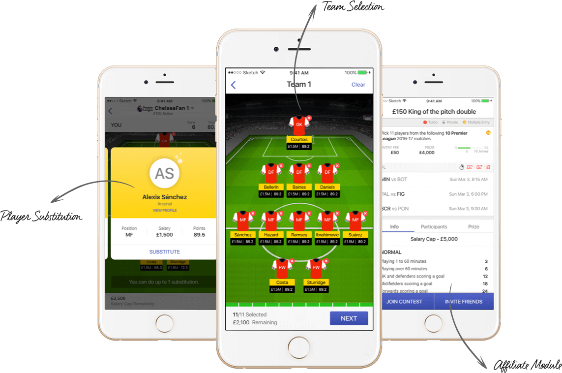best season-long and daily fantasy sports software development by Vinfotech