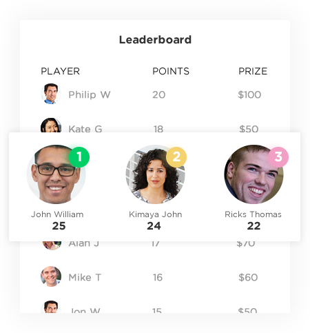fantasy sports website development with leaderboard by Vinfotech